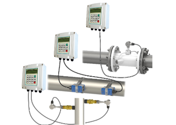Wall Mounted Ultrasonic Water Flowmeter TUF-2000SW